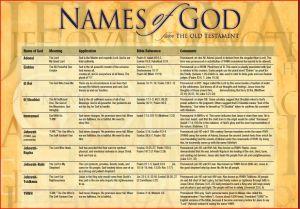 *Names of God